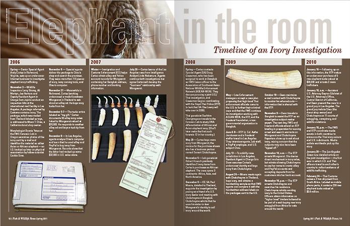 fish and wildlife magazine design |Allegro Design | Portland, OR